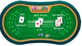 Baccarat's rules and card values are similar to the Blackjack's