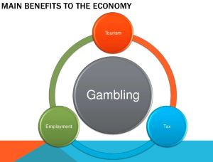 Main benefits of land-based casinos in US are taxes, employment and tourism