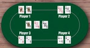 Flop round in poker explained