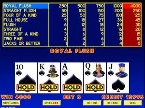 To win in Video Poker, players have to hold a hand that corresponds with the payout table